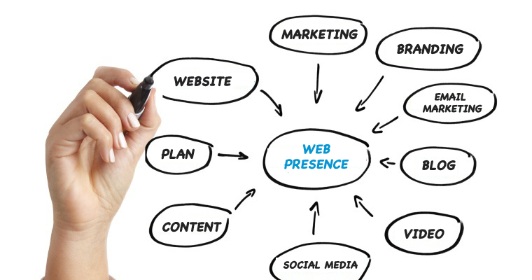 Don't Be a Hero: Outsource Your Online Presence