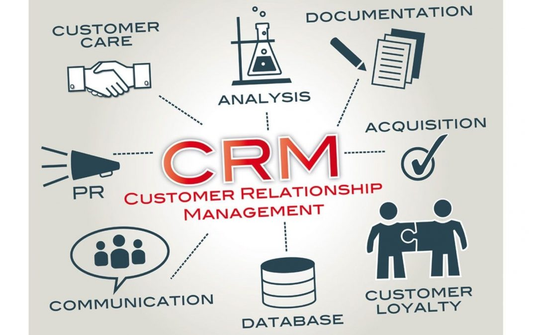 14 Reasons Why CRM Is Important For Every Business In 2021