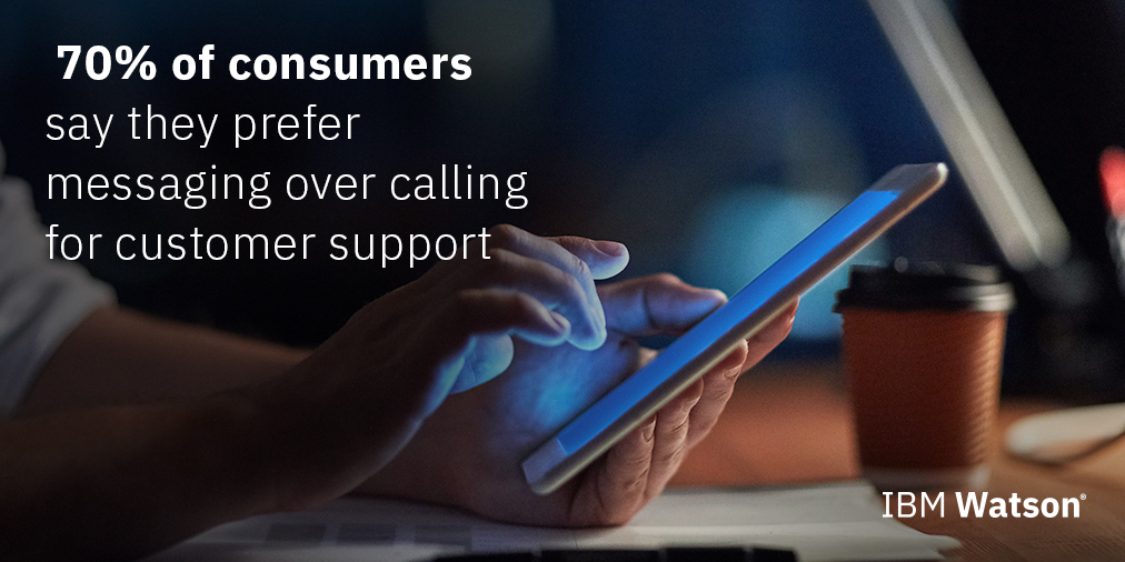 Top 6 trends for enterprise call centers and customer service in 2018